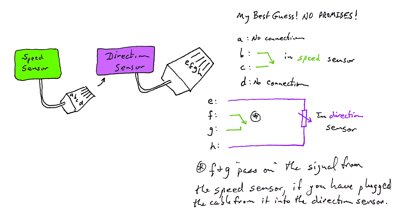 Sketch for arduino relay module